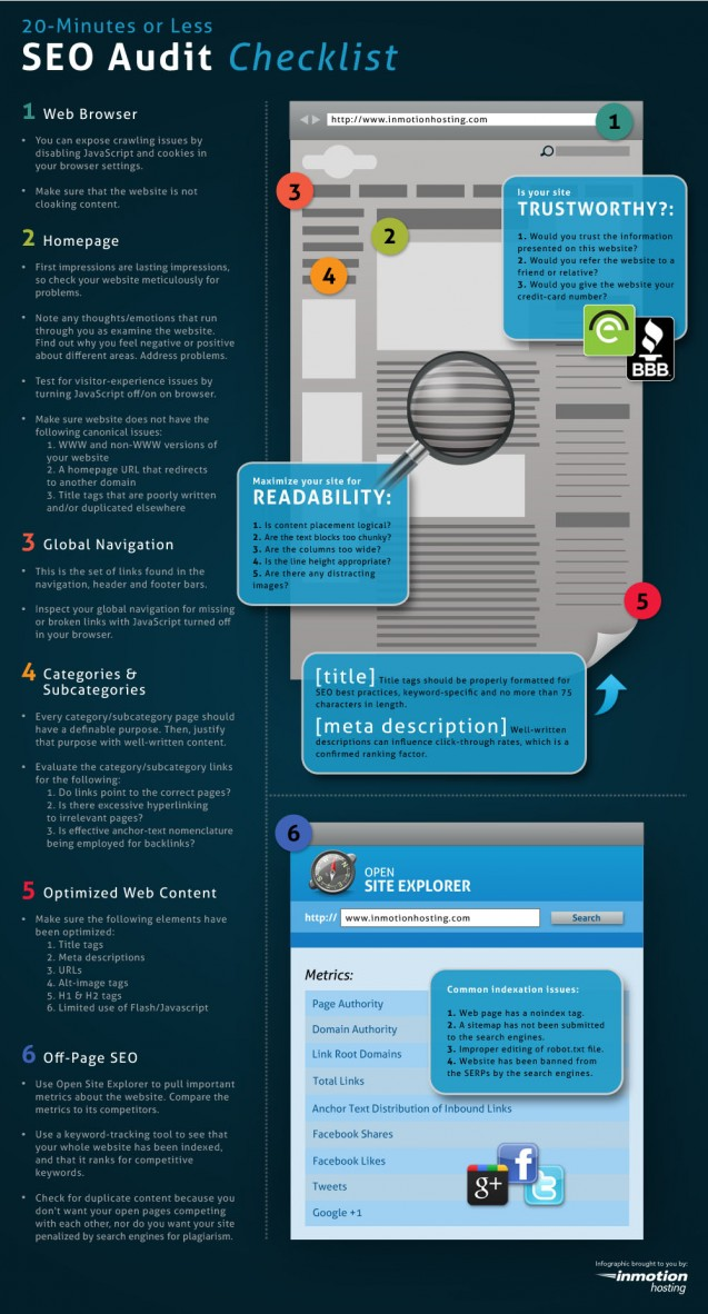 Search Engine Optimization SEO Infographic