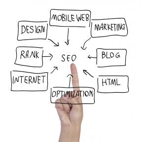 Achieving Organic Search Engine Optimization