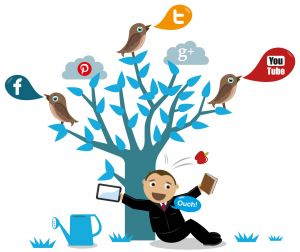 The Benefits Of Working With Internet Marketing On Social Media